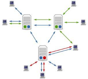 serwery-i-klienci-usenet
