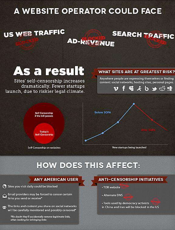 sopa-infografika-2