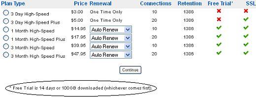 usenetserver-100gb-free-trial